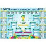 ワールドカップ2014日程と組み合わせは?日本時間で何時に試合開始?