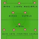 ワールドカップ2014日程情報!ギリシア戦はいつ?
