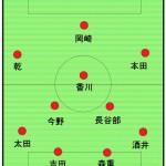 アジアカップ2015フォーメーション予想